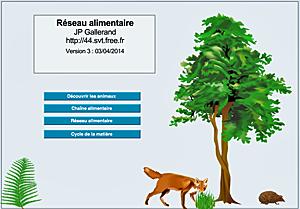 Quest Ce Quun écosystème Et En Quoi Léquilibre Fragile De Sa